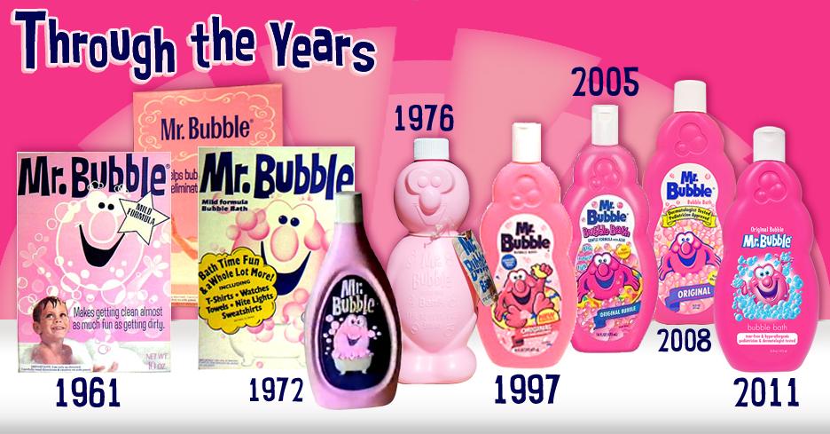 """Mr. Bubble"" ""Bubble Bath"" ""Skin Care"" ""Family Life"" ""Family and Life in Las Vegas"""