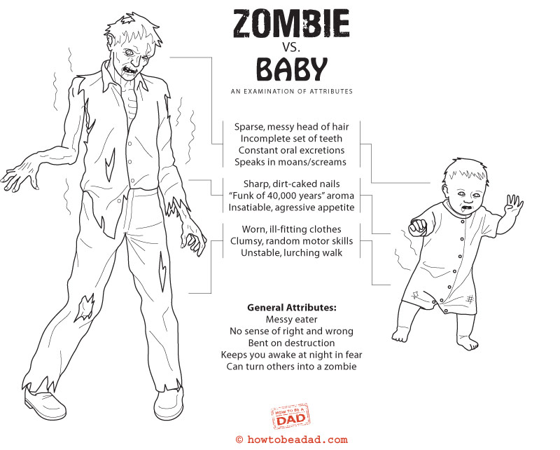 """""""Zombie"""" """"Baby"""" """"Halloween"""" """"How To Be A Dad.com"""""""