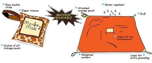 """""""Waterproof Mat"""" """"Ground Cover"""" """"Outdoor Mat"""" """"Sports Mat"""" """"Portable Travel Mat"""""""