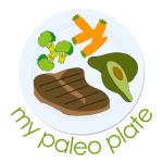 My Paleo Plate {Weekly Food Recap + Menu Plan}