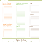 Paleo 101 – Paleo Grocery List (+Free Printable)