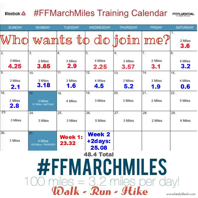 """""""Motivational Monday"""" """"FitFluential"""" """"Reebok"""" """"FFMarchMiles"""" """"100 Miles in March"""" """"Workout at home"""" """"workout with kids"""""""