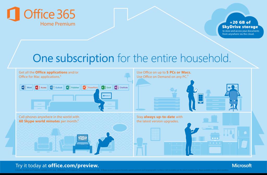 """Windows Office for iPad"" ""windows office"" ""Office 365 Home Premium"""