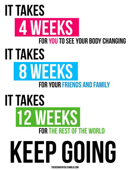 """""""DietBet"""" """"WeightLoss"""" """"Weight Loss"""" """"Motivational Fitness"""" """"Motivational Weight Loss"""""""